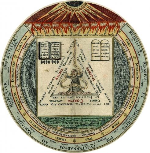 Heinrich Khuntrath - Amphitheatrum Sapientiae Aeternae Hambourg, 1595.jpg
